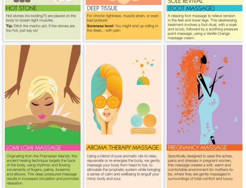 Spas 101: An Infographic