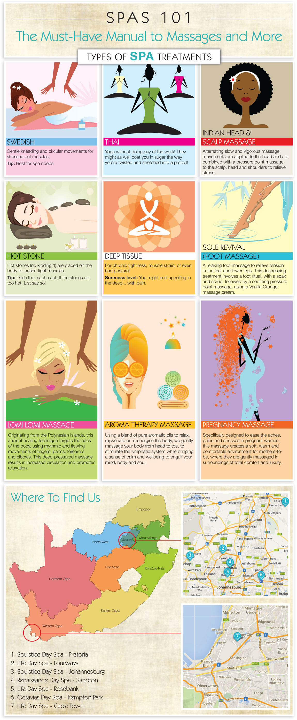 Spa Massages Inforgraphic